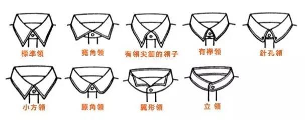 关于衬衫定制我们需要了解那些方面?
